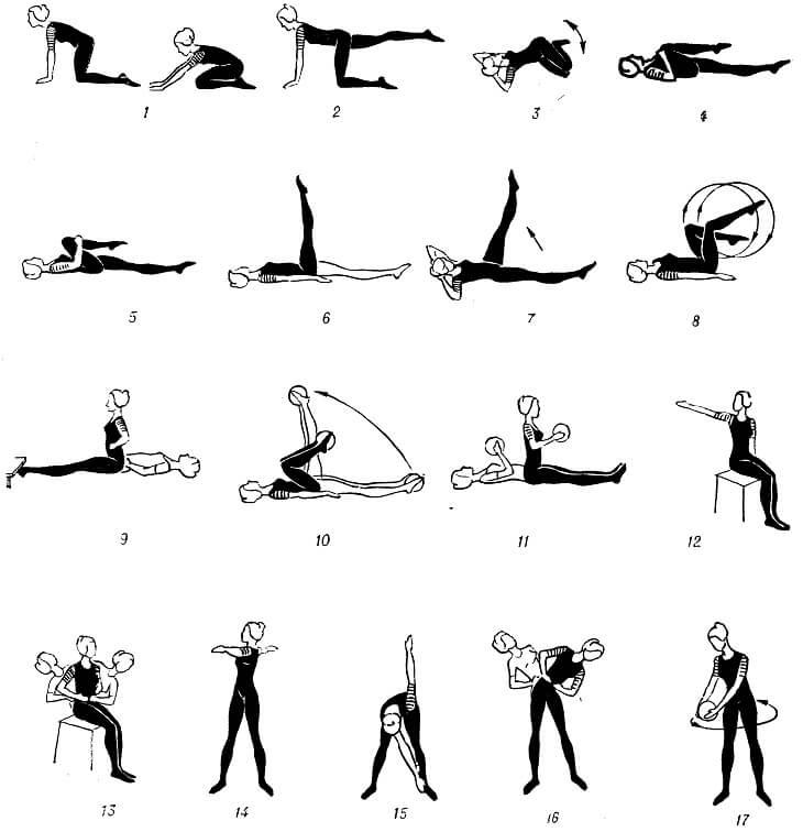 Асимметричные упражнения при грудном сколиозе
