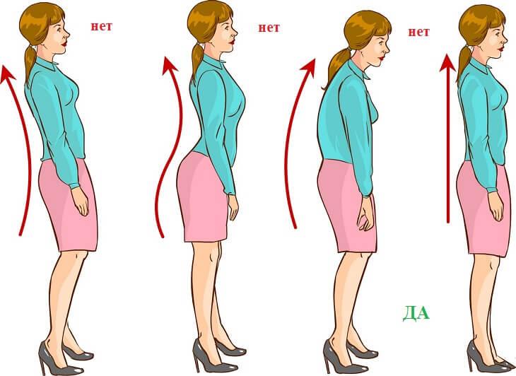 Упражнения для сколиоза 2 степени s образный