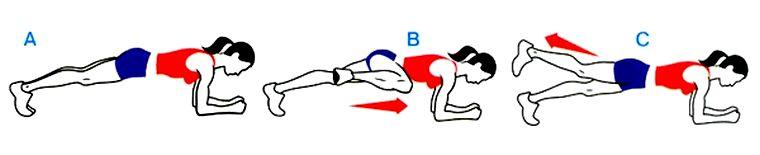 Планка с поджиманием коленок
