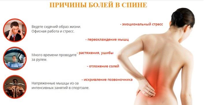Чем лечить боль в спине у беременной